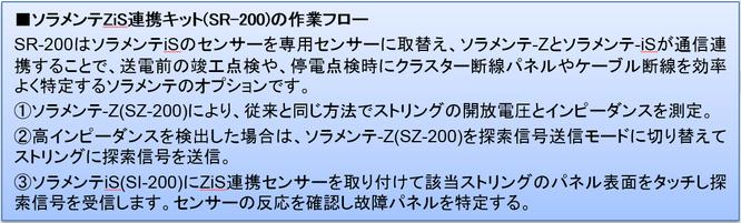 ソラメンテZ/iS連携キット(SR-200)の作業フロー