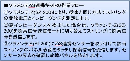 ソラメンテZ/iS連携キットの作業フロー