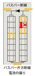 バスバー断線