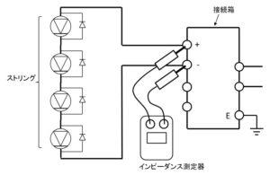 インピーダンス測定回路の例