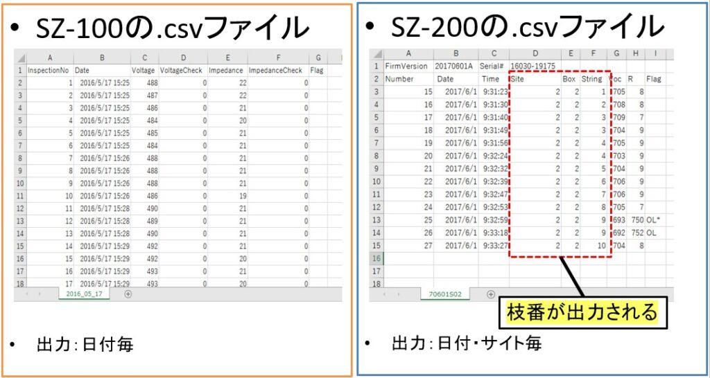 csvファイルの比較