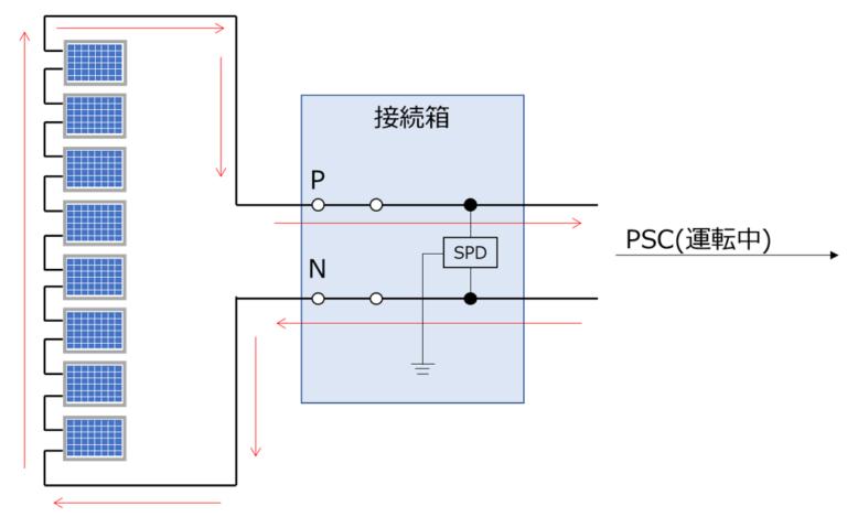 一般的な結晶系太陽電池パネルで構成されたストリング