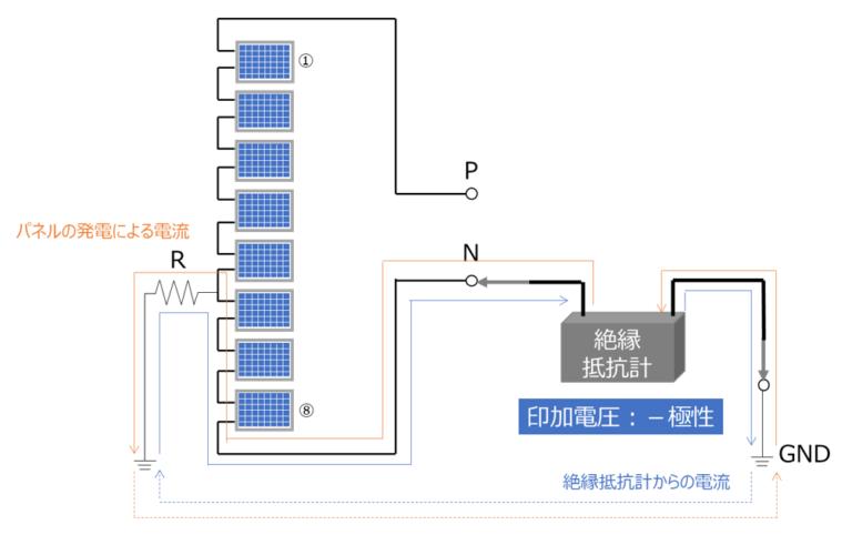 図5 ストリングのN端子より絶縁抵抗測定