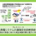 プレスリリース 太陽光発電システムの遠隔安全診断技術を開発